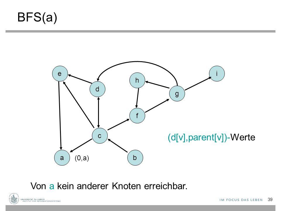 BFS(a) (d[v],parent[v])-Werte Von a kein anderer Knoten erreichbar. e